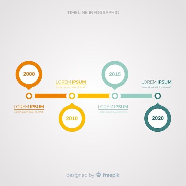Vlakke tijdlijn infographic Premium Vector