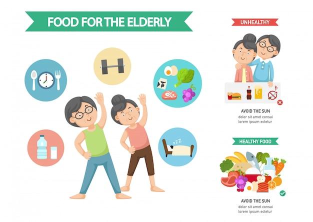 Voedsel voor ouderen infographic Premium Vector
