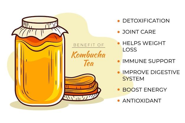 Voordelen van kombucha-thee Gratis Vector