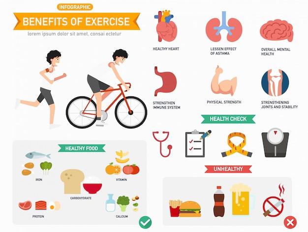 Voordelen van oefening infographics. vector Premium Vector