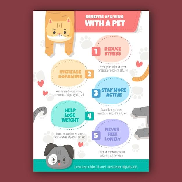 Voordelen van samenwonen met een huisdier Premium Vector
