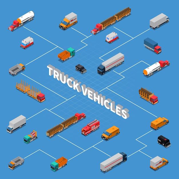 Vrachtwagens isometrisch stroomdiagram Gratis Vector