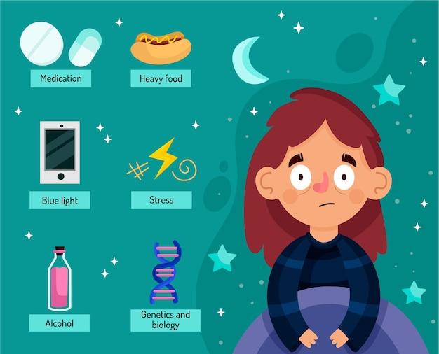 Vrouw met slaapproblemen en de oorzaken ervan Gratis Vector