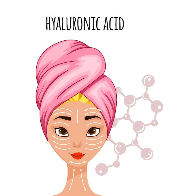 Vrouwelijk karakter met een schema van de effecten van hyaluronzuur op de huid van het gezicht. Premium Vector