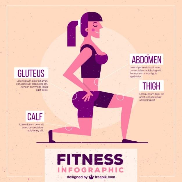 Vrouwelijke fitness infographic Gratis Vector