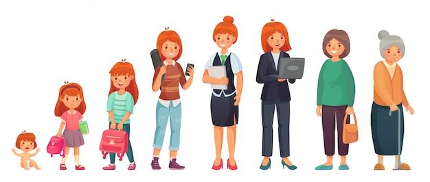Vrouwelijke verschillende leeftijden. baby, jong meisje, volwassen europese vrouwen en oude oma. vrouw generaties geïsoleerde cartoon afbeelding Premium Vector