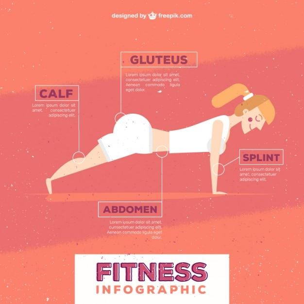 Vrouwen fitness infographic Gratis Vector