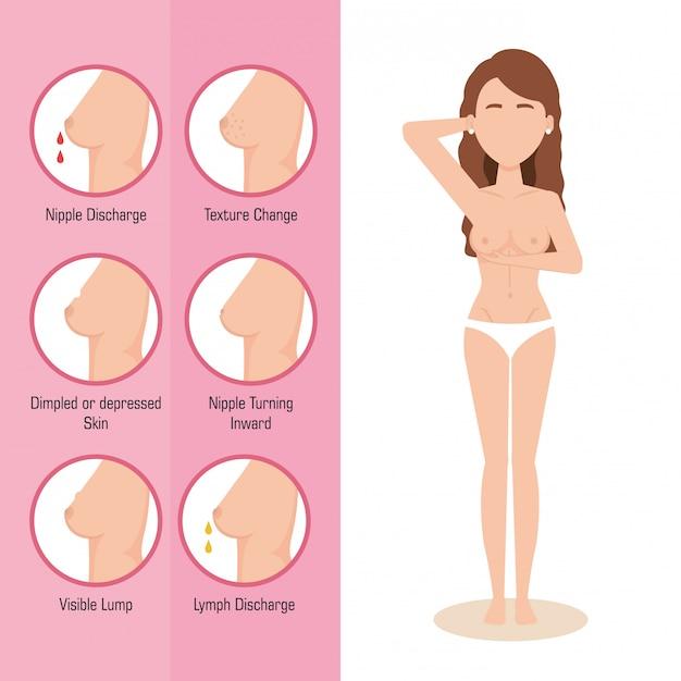 Vrouwencijfer met borstkanker Gratis Vector