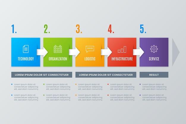 Waardeketen grafieksjabloon infographic Gratis Vector
