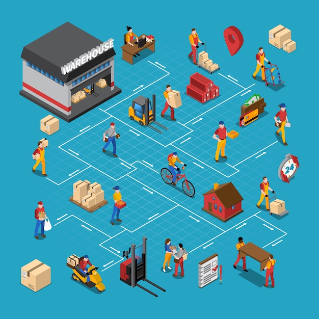Warehouse people isometric flowchart Gratis Vector