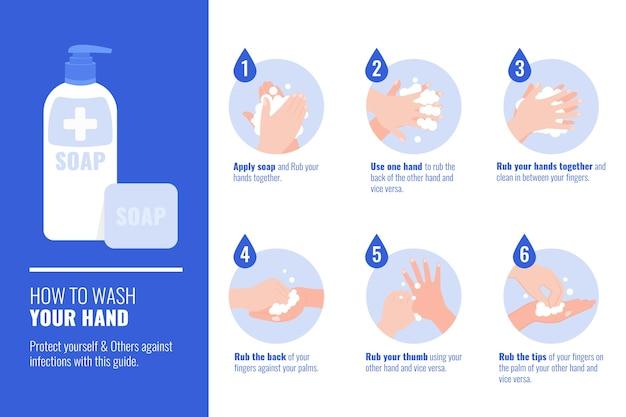 Was je handen stappen Gratis Vector