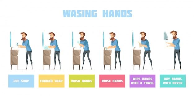 Wassende handen behoorlijk retro cartoon hygiënepictogrammen met stap voor stap tekst uitleg Gratis Vector