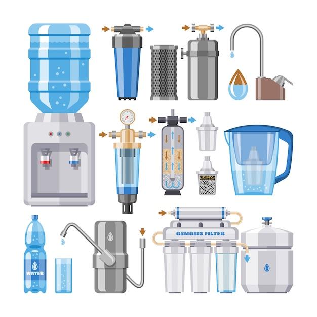 Waterfilter vector filteren schone drank in fles en gefilterde of gezuiverde vloeibare illustratie Premium Vector