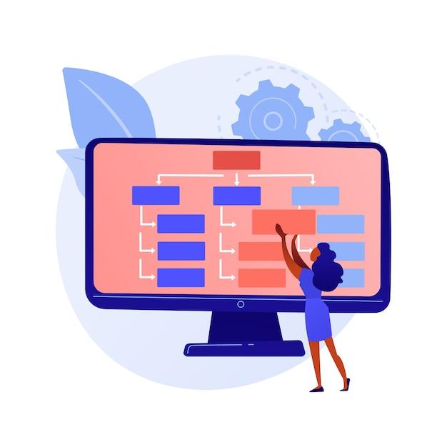 Webdesign en het creëren van inhoud. bestemmingspagina, website, startpagina die een ontwerpelement maakt. vrouwelijke grafisch ontwerper, ontwikkelaar platte karakter concept illustratie Gratis Vector