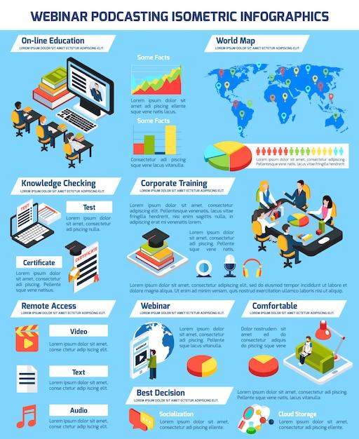 Webinar infographic set Gratis Vector
