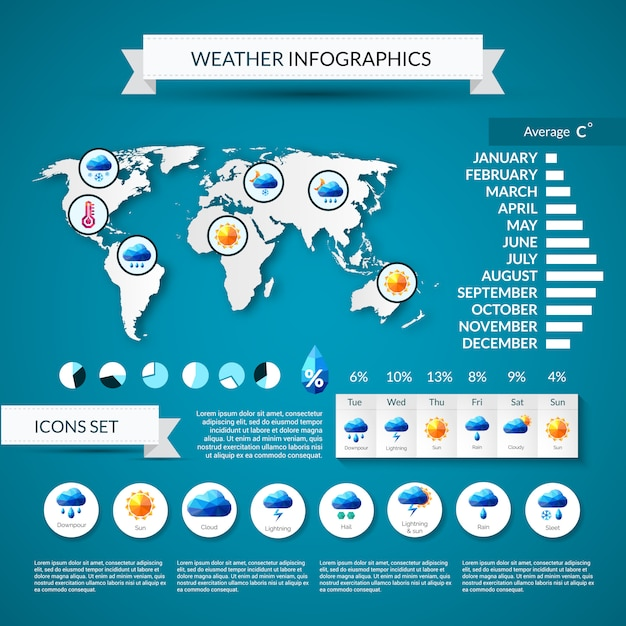 Weer infographics instellen Gratis Vector