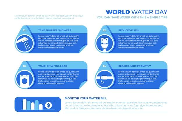 Wereld water dag infographic sjabloon Gratis Vector