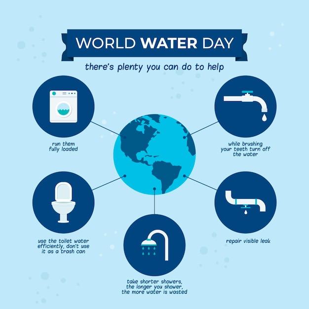 Wereld water dag infographics Gratis Vector