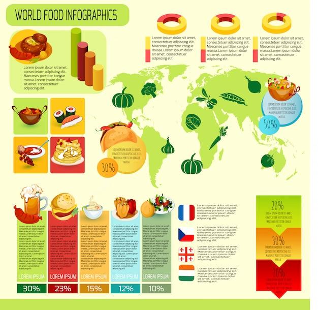 Wereldvoedsel infographics Gratis Vector