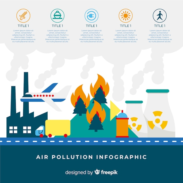 Wereldwijd milieuproblemen infographic sjabloon Gratis Vector