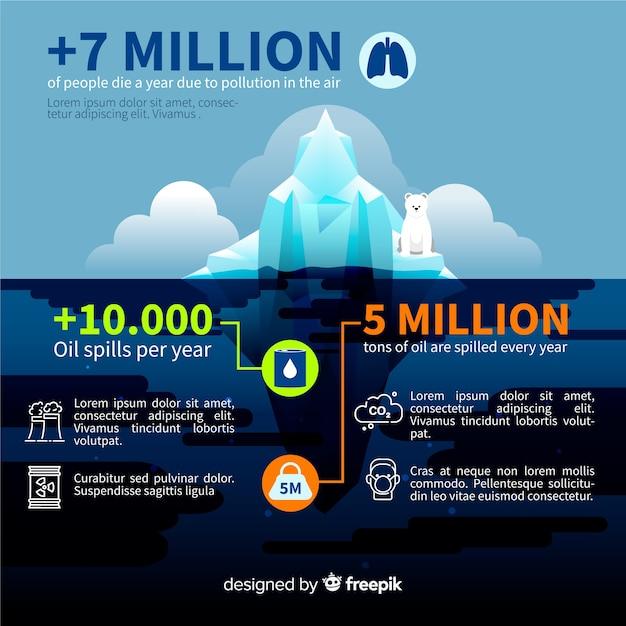 Wereldwijde milieuproblemen infographic vlakke stijl Gratis Vector