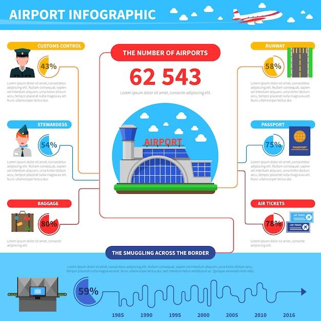 Werk van luchthaven infographic Gratis Vector