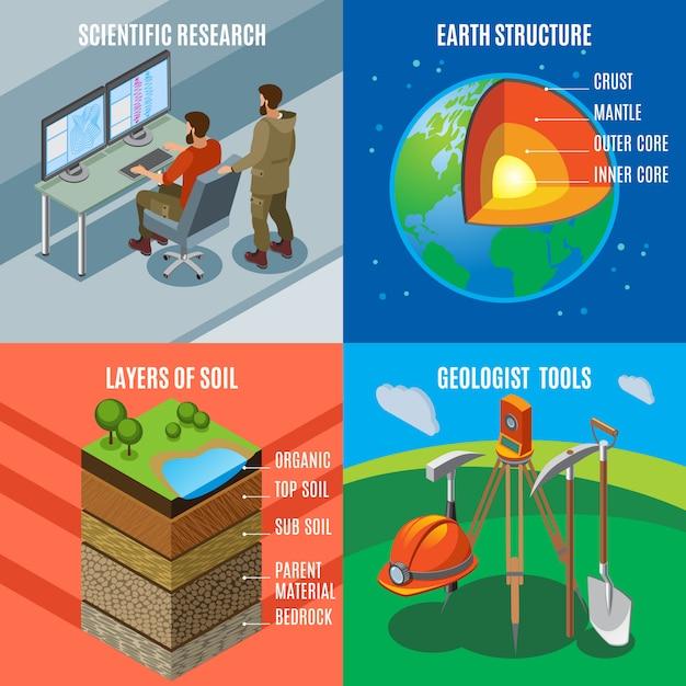 Wetenschappelijk onderzoek planeetstructuur bodemlagen geologische hulpmiddelen samenstelling set Gratis Vector