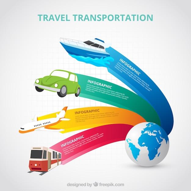 World en transport met kleurrijke banners Gratis Vector