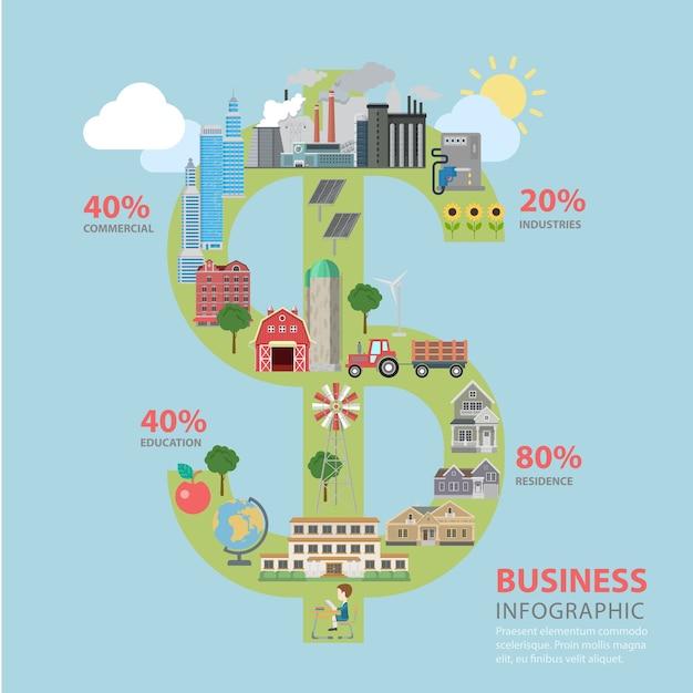 Zakelijke financiën succes dollarteken vorm vlakke stijl thematische infographics concept Gratis Vector
