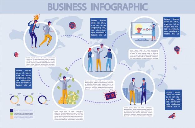 Zakelijke infographic set met personages. Premium Vector