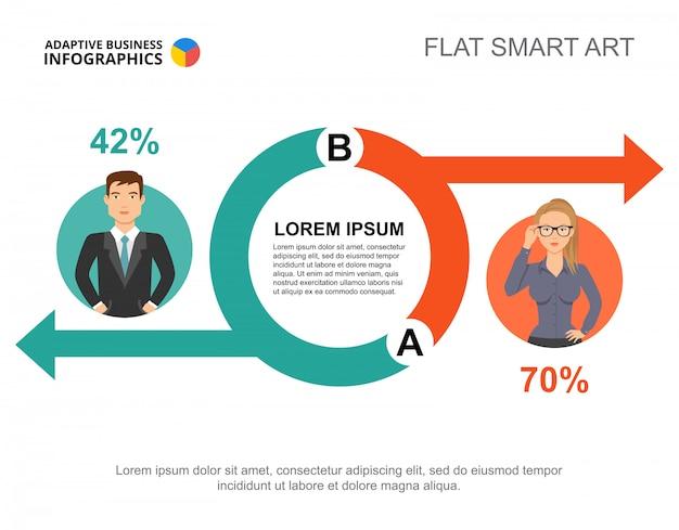 Zakelijke infographics met cirkel grafiek en zakenmensen pictogrammen. Gratis Vector