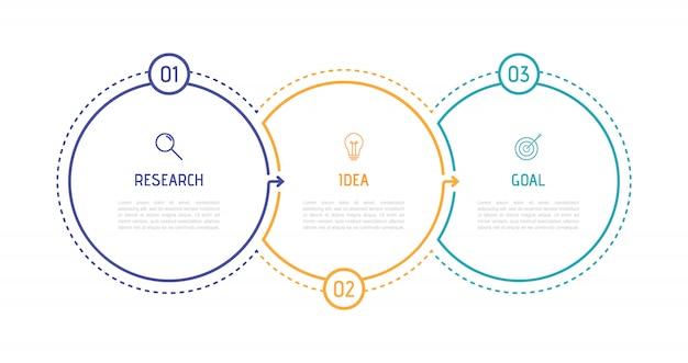 Zakelijke proces infographic sjabloon. dun lijnontwerp met nummers 3 opties of stappen. Premium Vector