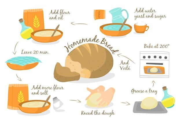 Zelfgebakken brood recept Gratis Vector