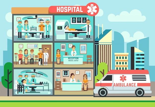 Ziekenhuis medische kliniek gebouw Premium Vector