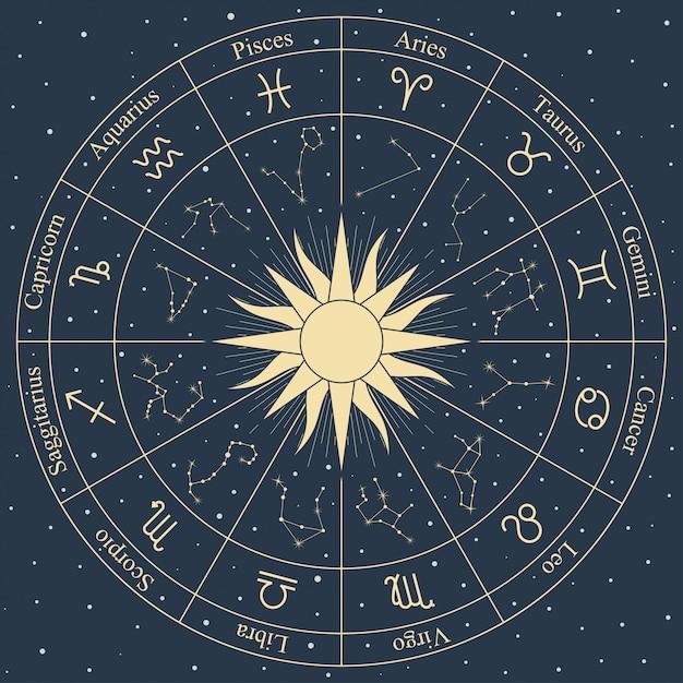 Zodiac wheel symbolen en sterrenbeeld Premium Vector