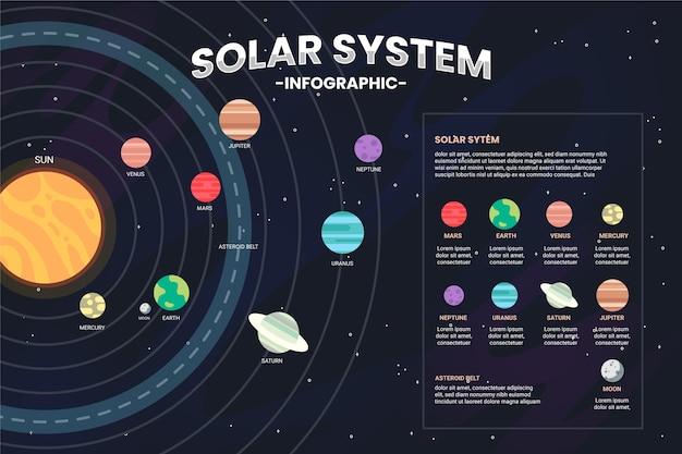 Zon en acht planeten die eromheen draaien Gratis Vector