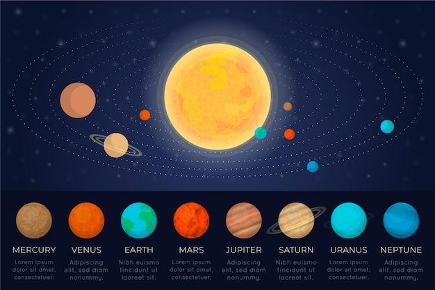 Zonnestelsel infographic ontwerp Gratis Vector