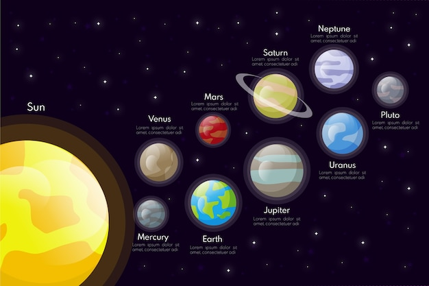 Zonnestelsel infographic Gratis Vector