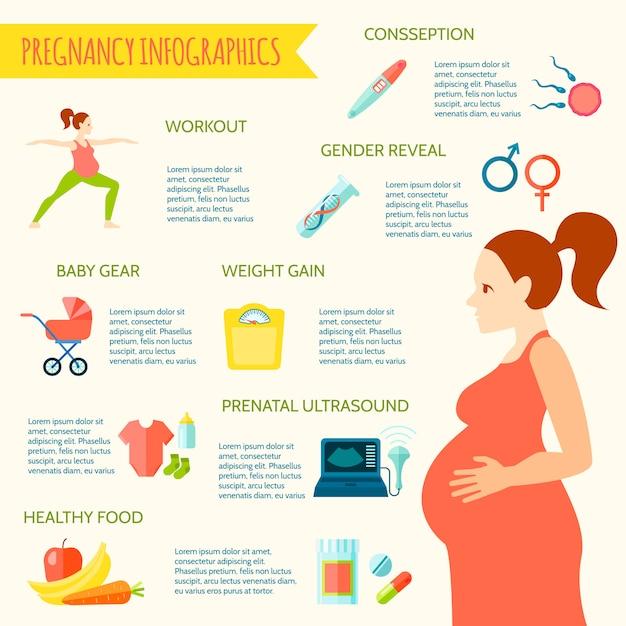 Zwangerschap infographic reeks met voorbereidingen voor de vlakke vectorillustratie van een babysymbolen Gratis Vector