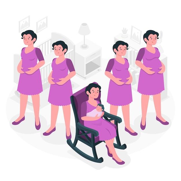 Zwangerschap stadia concept illustratie Gratis Vector