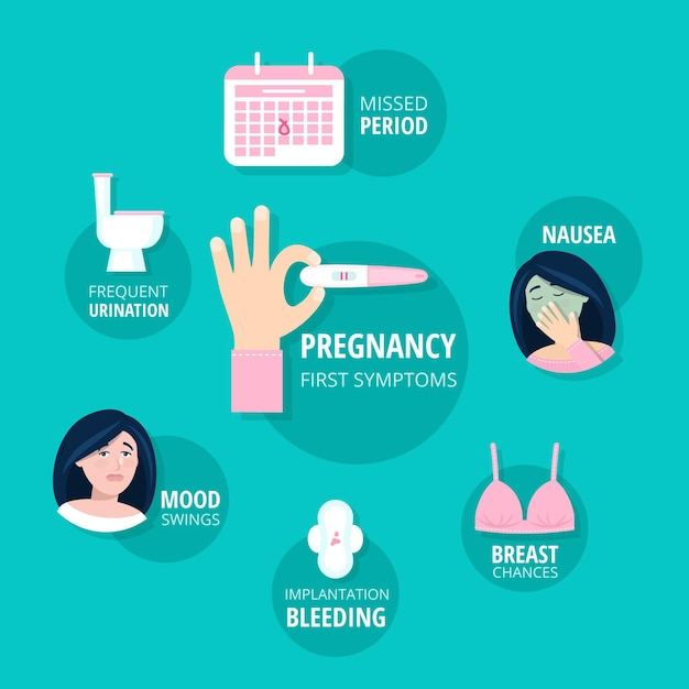 Zwangerschap symptomen concept Gratis Vector