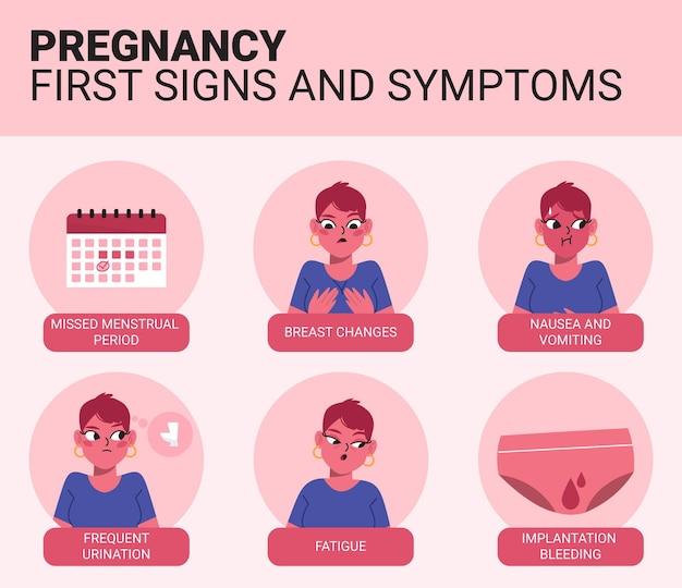 Zwangerschapssymptomen concept Gratis Vector