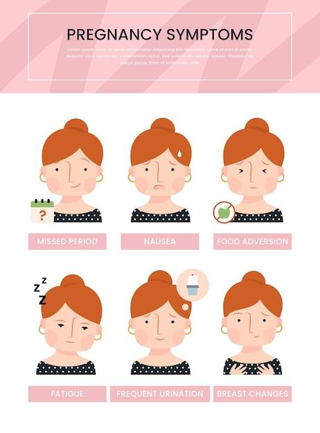 Zwangerschapssymptomen illustratie collectie Gratis Vector