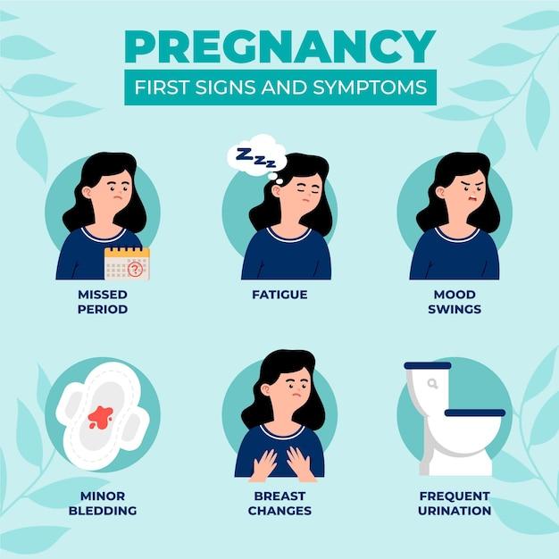 Zwangerschapssymptomen illustratie concept Premium Vector